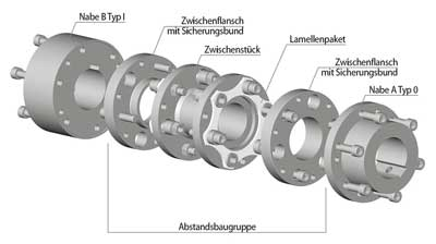 How do I design the right multi-plate clutch?