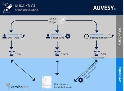 auvesy0719