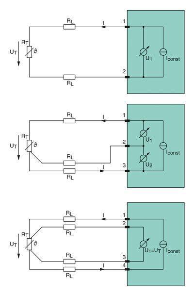 Präzise Temperatur-Überwachung und -Regelung in Prozessen mit ...