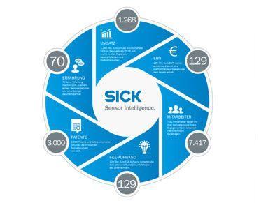 sick0216