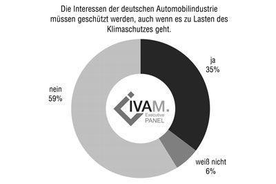 ivam0217