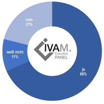 Oportunidades de coronavirus de microtecnología Ivam